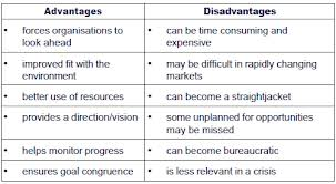 Benefits of Strategic Management to Organization ...