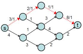 dijkstras algorithm thesis Tree algorithm master's thesis  this thesis describes the optimal minimum spanning tree algorithm given by pettie  dijkstra in 1959 the algorithm is.