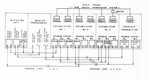 Presentation on Microprocessor and Assembly Language Programming