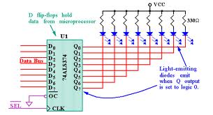 Lecture on Basic I/O Interface