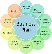 Vital Components of a Business Plan