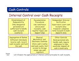 Discuss and Analysis on Cash Controls