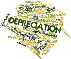 Define and Discuss on Depreciation