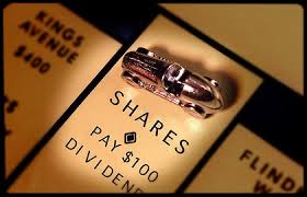 Define and Discuss on Dividends