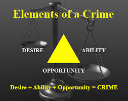 Discuss on Legal Elements of Crime