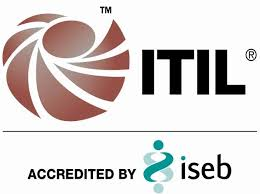 Itil With Small Business