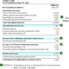 Financial Statement Analysis of Padma Textile Limited