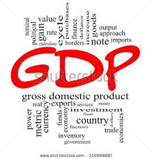 Define and Discuss on Gross Domestic Product