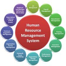 Human Resource Management Practice in Trust Bank