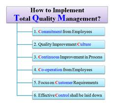 Discuss on Implementation of TQM