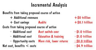 Discuss on Introduction to Incremental Analysis