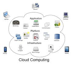The Computer Cloud