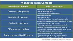 Discuss on Managing Team Conflict