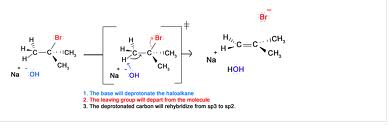 Discuss on Mechanism of Elimination Reactions