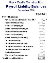 Define and Discuss on Payroll Liabilities