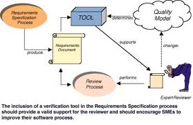 Presentation on Software Requirements