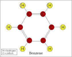 Discuss on Structure of Benzene