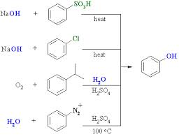 Discuss on Synthesis of Phenols