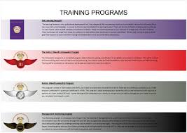Training Program of Prime Bank Limited