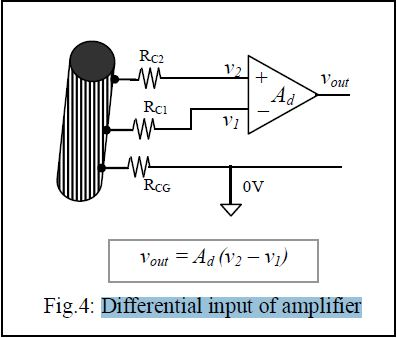 Differential input of amplifier