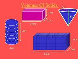 Discuss on Volumes of Solids of Revolution