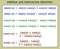 Define and Discuss on Addition Identities