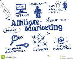Define and Discuss on Affiliate Marketing