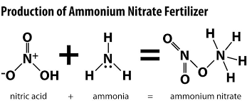 Discuss on Usefulness of Ammonium Nitrate