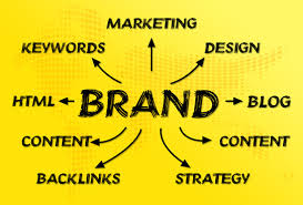 Discuss on Brand Marketing Techniques
