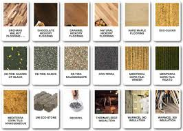 Discuss on types of Building Materials