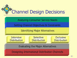 Presentation on Marketing Strategy and Channel Design