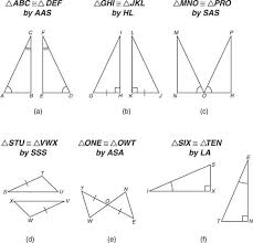 Define and Discuss on Congruent Triangles