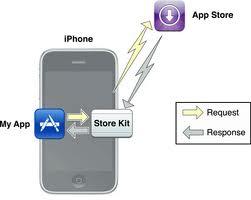App Response