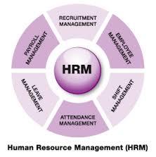 Human Resource Management in Siemens Bangladesh Limited