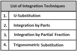 Discuss on Integration Techniques