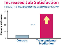 Lecture on Attitudes and Job Satisfaction