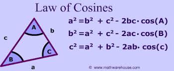 Discuss on Law of Cosines