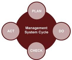 Sundarban Courier Service Management System