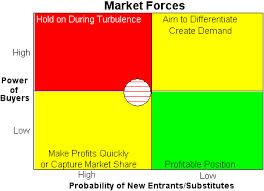 Lecture on the Market Forces of Supply and Demand