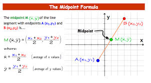 Define and Discuss on Midpoint Formula