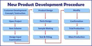 New Product Development on Mix Masala
