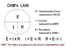 ohms law research paper Ohm's law iii—resistors in series and parallel however, all wires that make connections and the connections themselves qualify as series resistance.