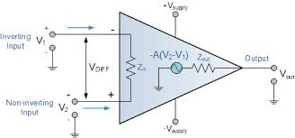 Case Study of Operational Amplifier