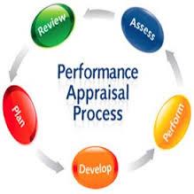 Discuss on Helpful Performance Appraisals Process