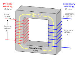 Lecture on Single Phase Transformer