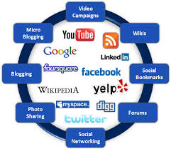 Discuss on Amazing World of Social Media Marketing