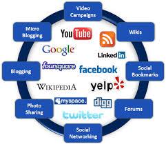 4 Things Need to Do Improve Social Media Marketing
