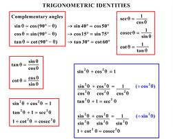 Define and Discuss on Tangent Identities