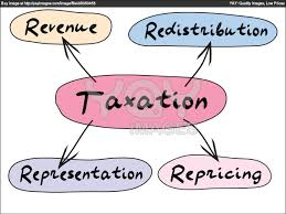 Discuss on Impacts of Globalization on Taxation