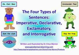 Discuss on Types of Sentences
